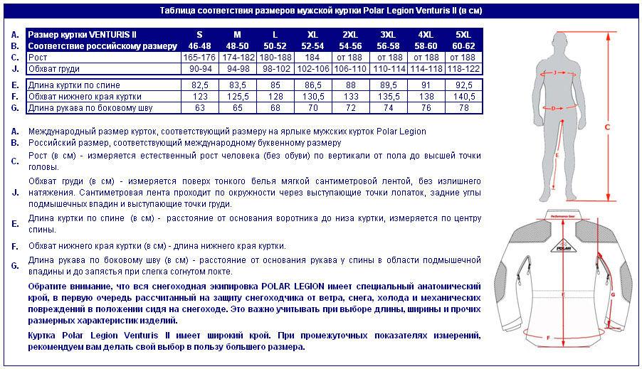 Костюм-поплавок POLAR LEGION WT BIB (FLOATING)